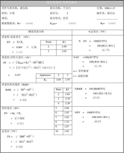 测量系统分析管理规定