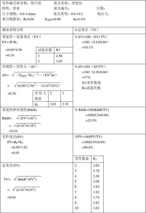 测量系统分析