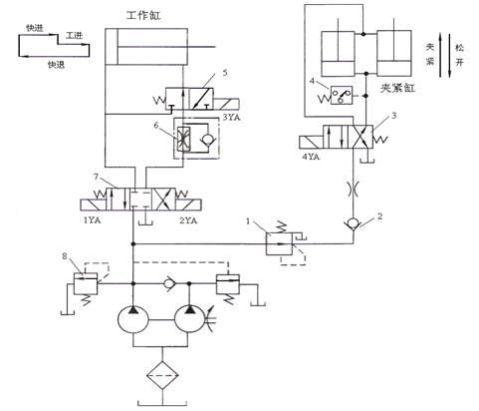 旋转轴压机实验实验报告