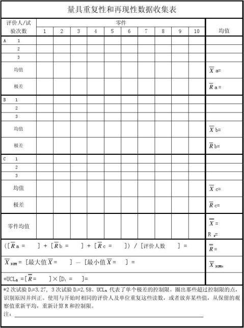MSA测量系统分析作业指导书重复性和再现性