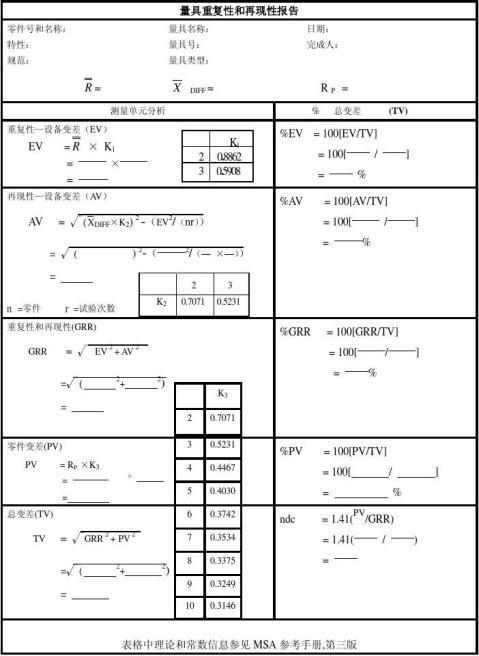 MSA测量系统分析作业指导书二性