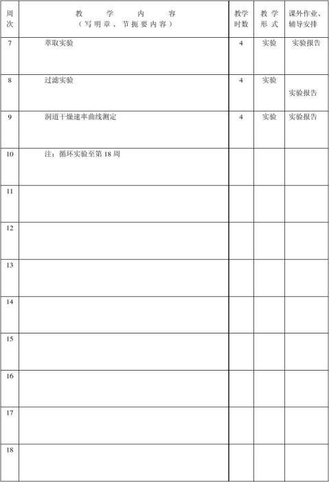 化工原理实验授课计划01