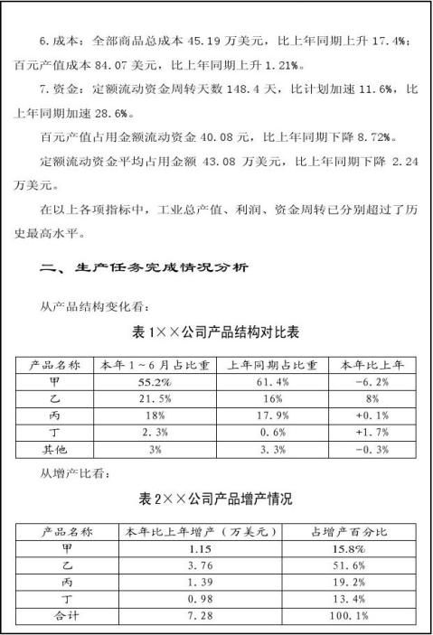 Skxqzf企业财务成本分析报告范本